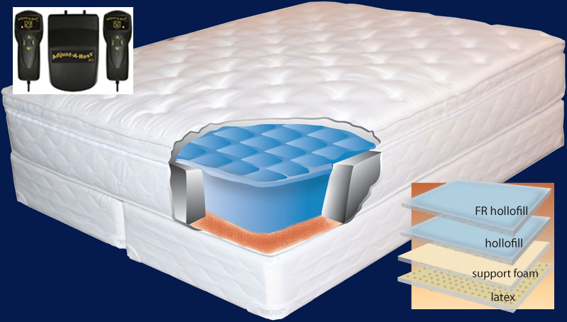 Bedford airbed
