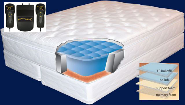 Belair airbed